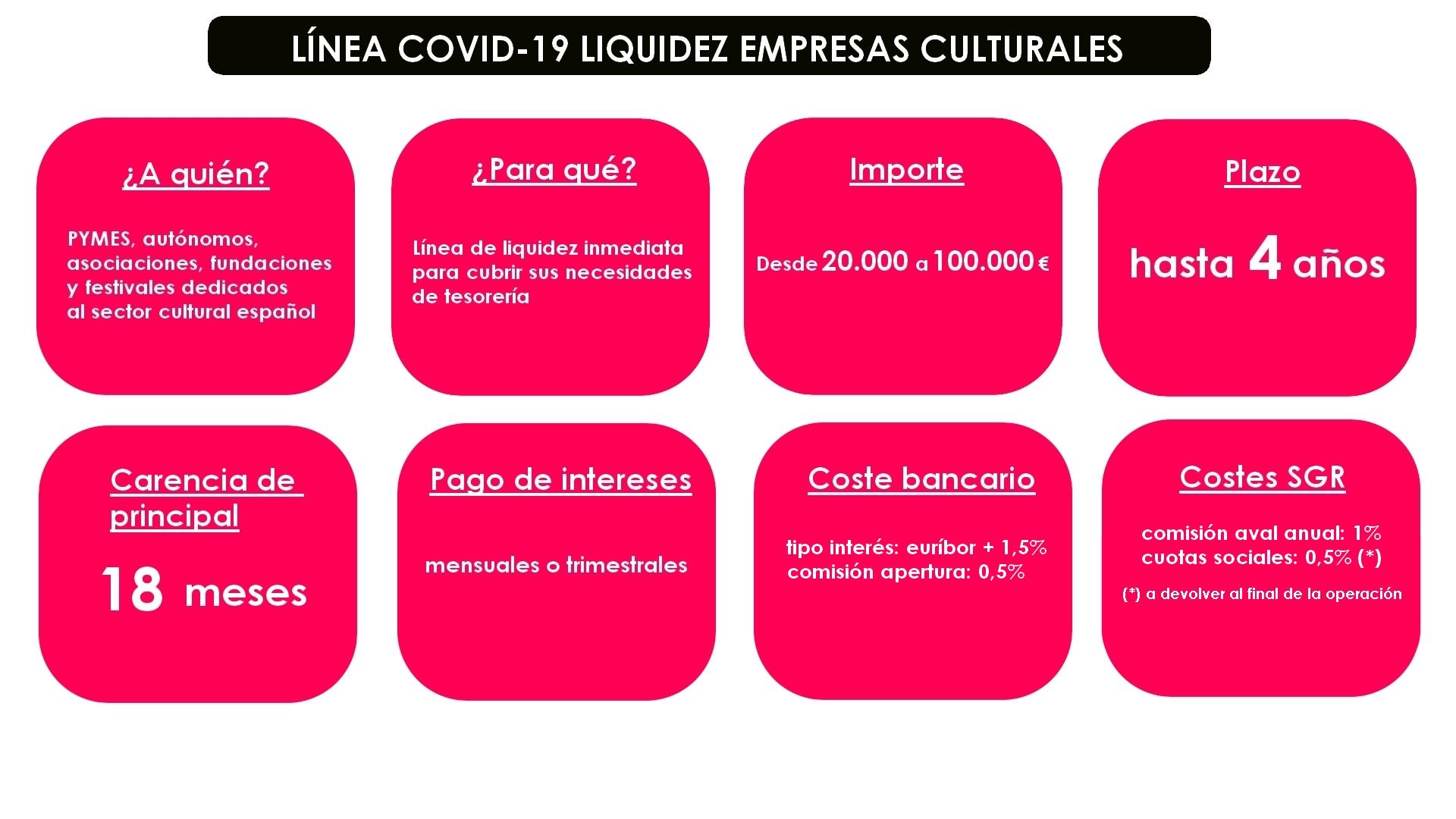 Información para las empresas taurinas que deseen beneficiarse de la línea de financiación CREA SGR